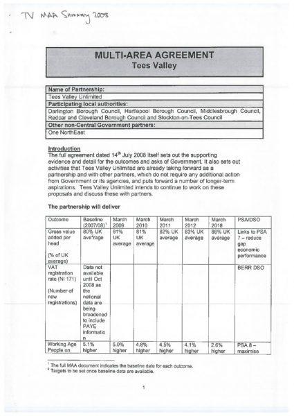 thumbnail of TVU Multi Area Agreement